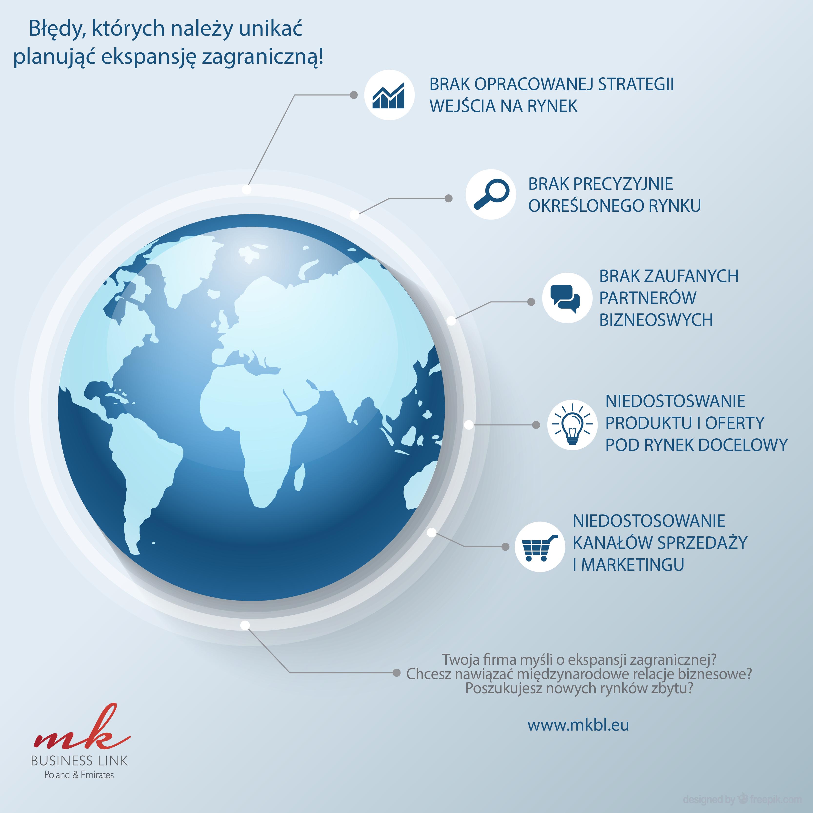 MK Business Link - Błędy, których należy unikać planując ekspansję zagraniczną!